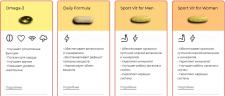 Описание витаминов и биодобавок для сайта Vitabox