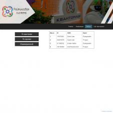 KvantoSolve - модуль рейтинга