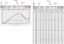Отчет в Excel