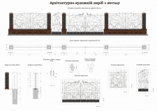 Ограда металическая