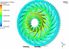 Газодинамический расчет ступени центробежного комп