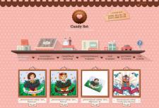 Описания для магазина подарков Candy Set