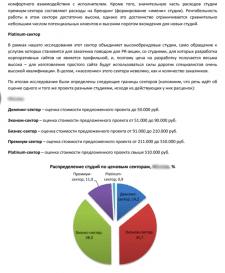 Исследование рынка веб-студий