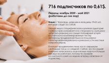 Продвижение косметолога