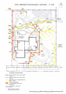 План ливневой канализации и дренажа