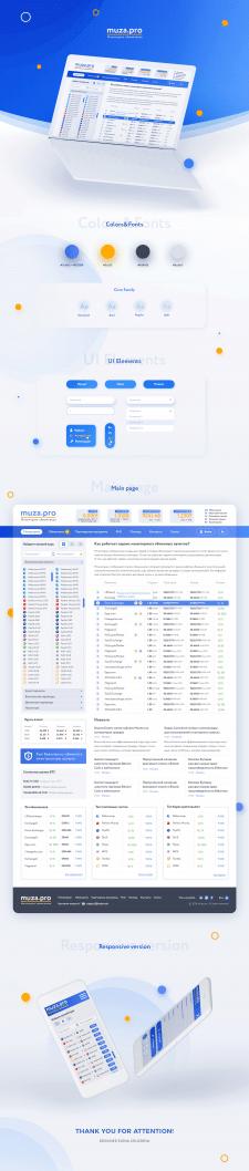 Дизайн сайта мониторинга обменников