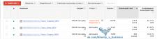 Google Adwords: 150 заявок/месяц косметология