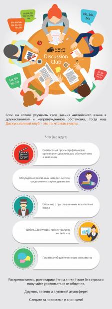 Инфографика Дискуссионный клуб
