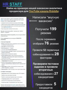Наняли аналитика-продюсера