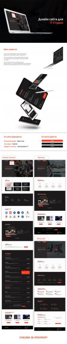 IT Навигатор сайт веб-студии