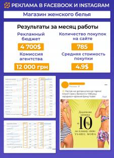 Реклама интернет-магазина женского белья