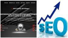 Повний аналіз сайта та SEO оптимізація