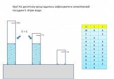 Презентация с анимацией (pptx)
