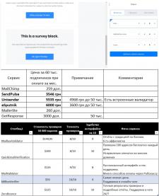 Консалтинг по настройке Email-кампании на 60 000