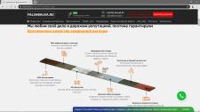 Визуализация для сайта Фальшбалка.ру