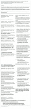 Структура продающего текста. Концепция продажи