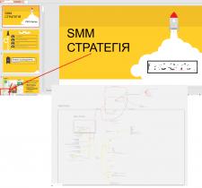 SMM стратегія із 55 слайдів і цілу схемою