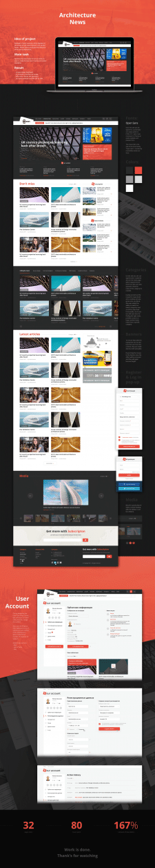 Новостной сервис / Архитектура