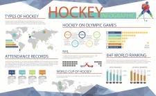 """Инфографика на тему """"Хоккей"""""""