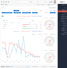 CRM Responsive Dashboard