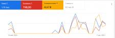 Google Ads для страховки рабочей визы