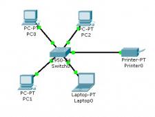 Проектирование локальной сети малого предприятия