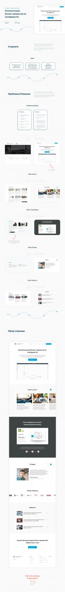 Автоматизация бизнес-процессов (редизайн)