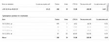 Настройка РК в Яндексе на поиске - женские кошельк