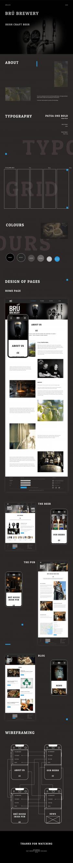 Редизайн сайта крафтовой пивоварни Bru