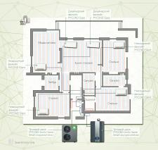 Схема обігріву будинку