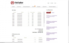 Fintailor Investments Limited