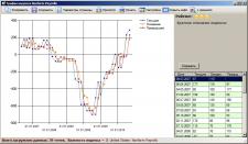 Справочник истории финансовых индексов
