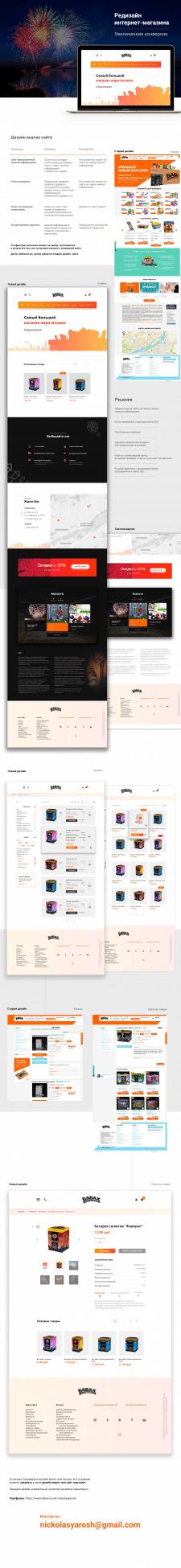 Редизайн интернет-магазина. Анализ сайта.