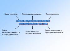 """Презентация по предмету """"синергетика финансовой деятельности пре"""