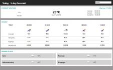 Сайт выводящий погоду