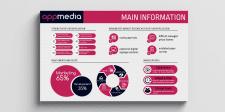 """Инфографика для веб студии """"Appmedia"""""""