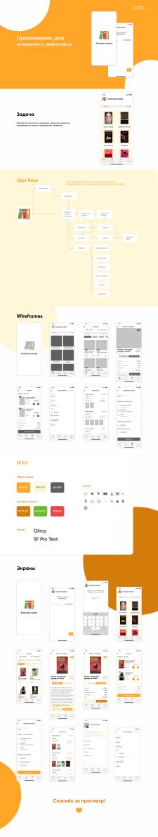 Мобильное приложение для книжного магазина