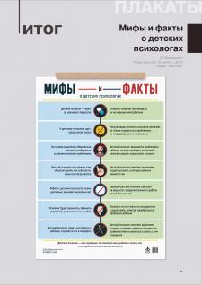 """Дизайн: плакат """"Мифы и факты..."""""""