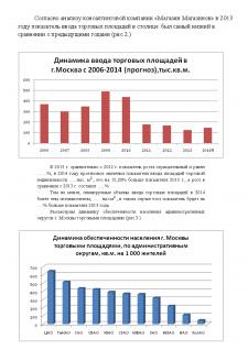 Строительство и проекты ТРЦ Москвы (аналитика)