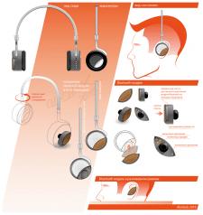 Концепт дизайн наушников