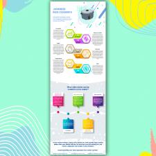 Инфографика для сайта японских рисоварок
