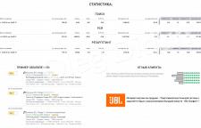 Контекстная реклама - Акустика JBL Charge 2 plus