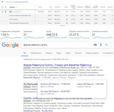 РК Google Adwords [Футбольный инвентарь]