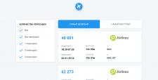Aviasales - react App ticket filters