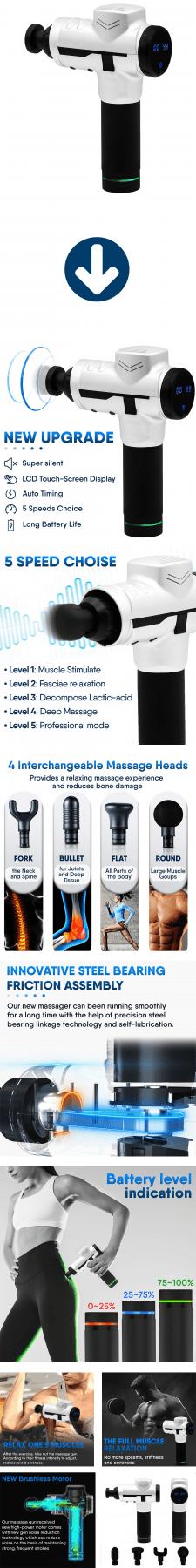 Листинг Amazon - PWR GUN Massager