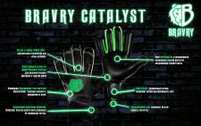 Презентация перчаток Bravry