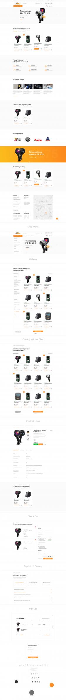 Simvolt - Лучший маркет измерительных приборов