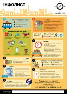 Инфографика-листовка для тур-оператора