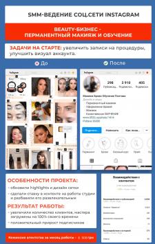 SMM-ВЕДЕНИЕ СОЦ.СЕТИ В INSTAGRAM