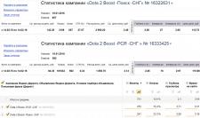Буст Дота аккаунтов - CTR 27% / Конверсия 3-4%